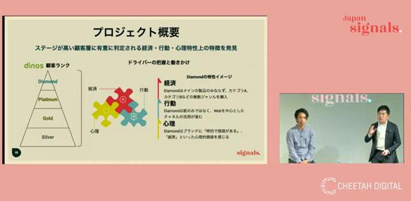 株式会社ディノス・セシール Chief e-Commerce Officer 石川 森生氏
