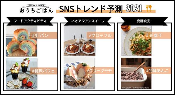 食トレンドメディア「おうちごはん」が発表した2021年SNSトレンド予測