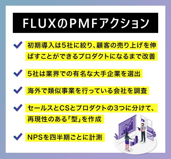 本記事で言及するFLUXのPMFストーリー