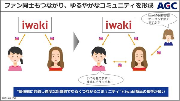 iwakiのトップページ