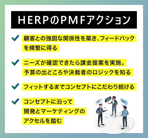HERPのPMFアクション