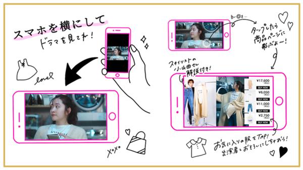 インタラクティブ動画ドラマ導線イメージ