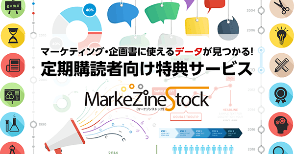 MarkeZine Stock