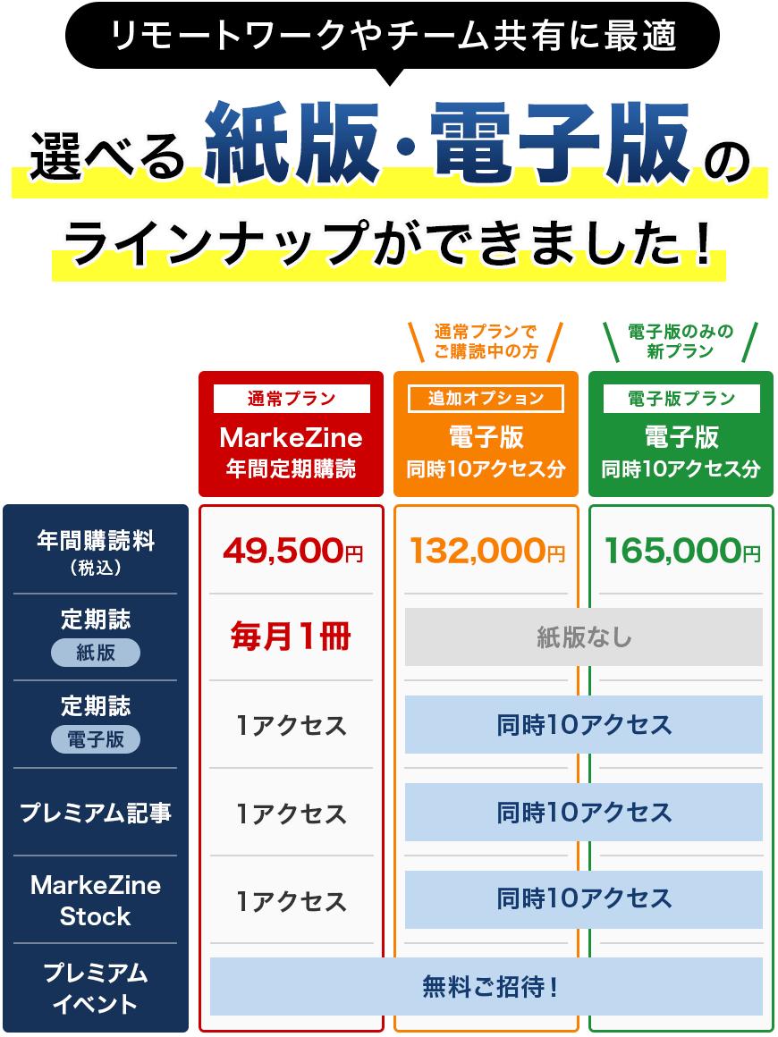 MarkeZine購読プラン